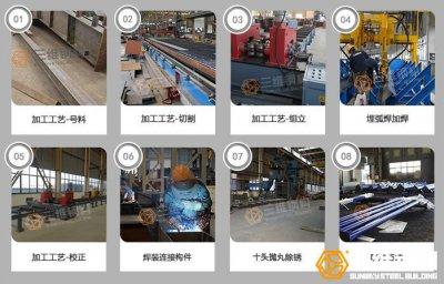 钢结构加工工艺与工程施工工艺分析